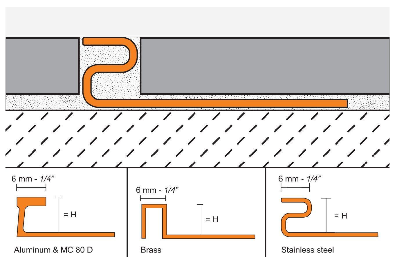Schluter Deco 1 4 Brass Border See Wood Wood Carpet Detail Drawing Pvc Flooring Detailed Drawings Tile Design