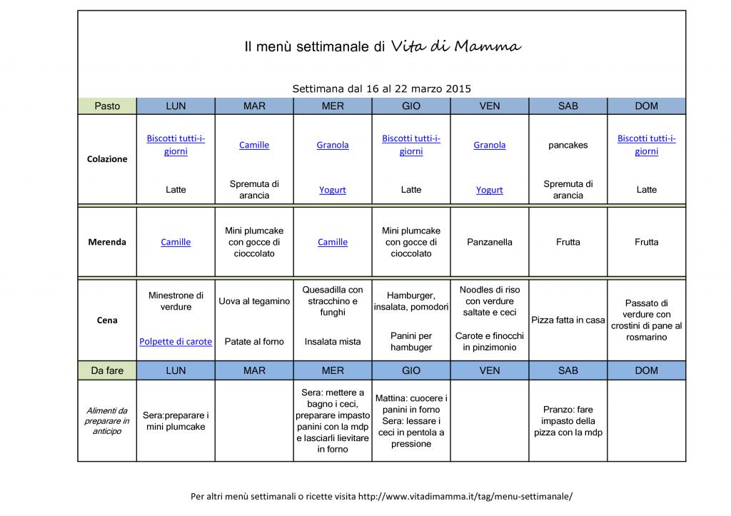 download gratuito pdf dieta metabolismo accelerato