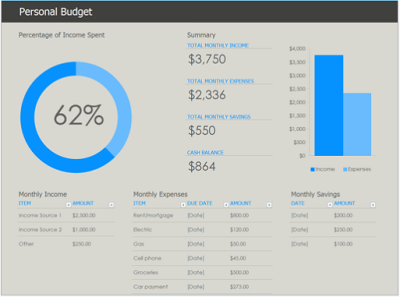 Useful Microsoft Excel Online Templates to manage Budget