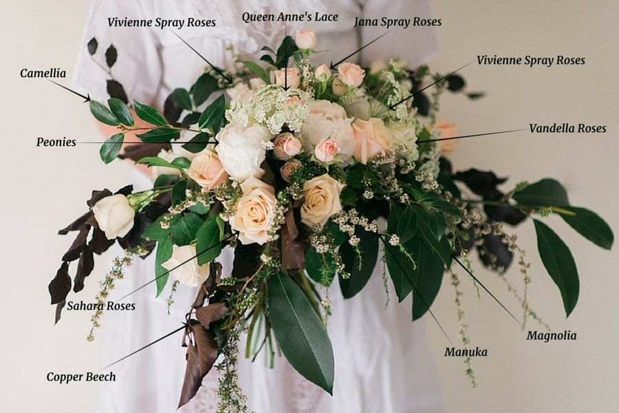 Wedding Bouquet Recipe A Beautiful Vintage Inspired Bridal Of Roses And Peonies