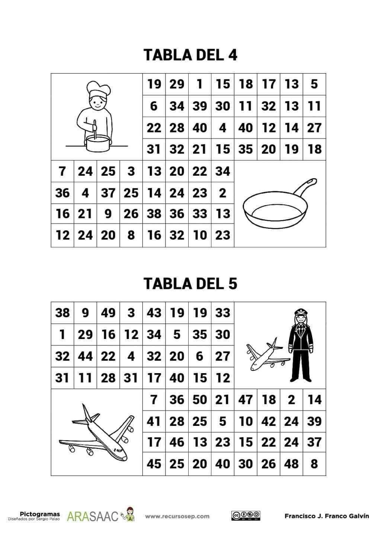 Laberintos Tablas De Multiplicar Multiplos