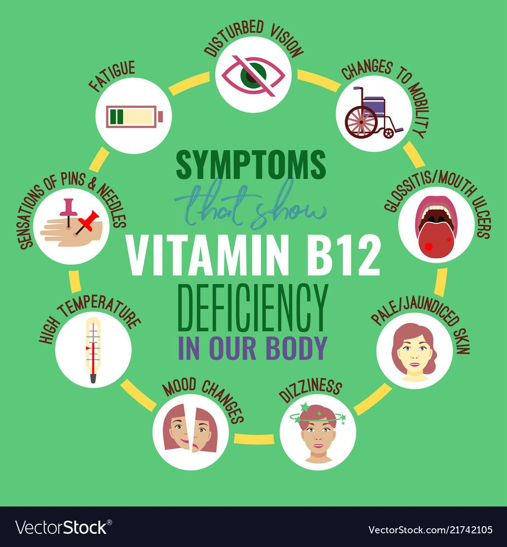 What Every Vegan Should Know About Vitamin B12 Health Before It S News Vitamin B12 Vitamin B12 Deficiency B12 Deficiency