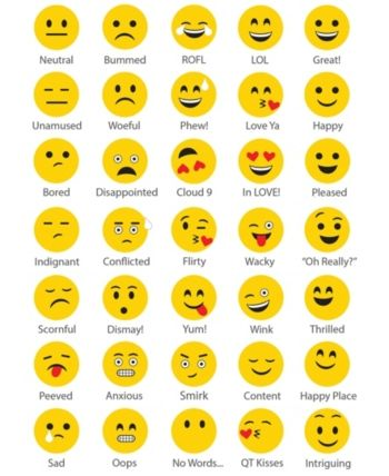 Brewster Home Fashions Create Your Own Emote Wall Decal Reviews Wall Art Macy S In 2020 Emoji Faces Emoji Dictionary Emoji Pictures