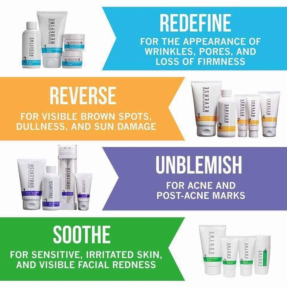 The multimed approach to skin care! The right steps in