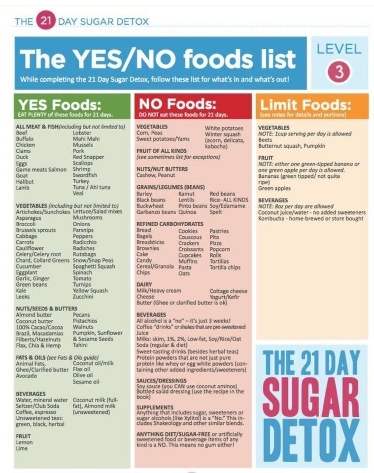 21 day sugar detox myfitnesspal #sugardetoxdetoxcleanse #sugardetoxplan
