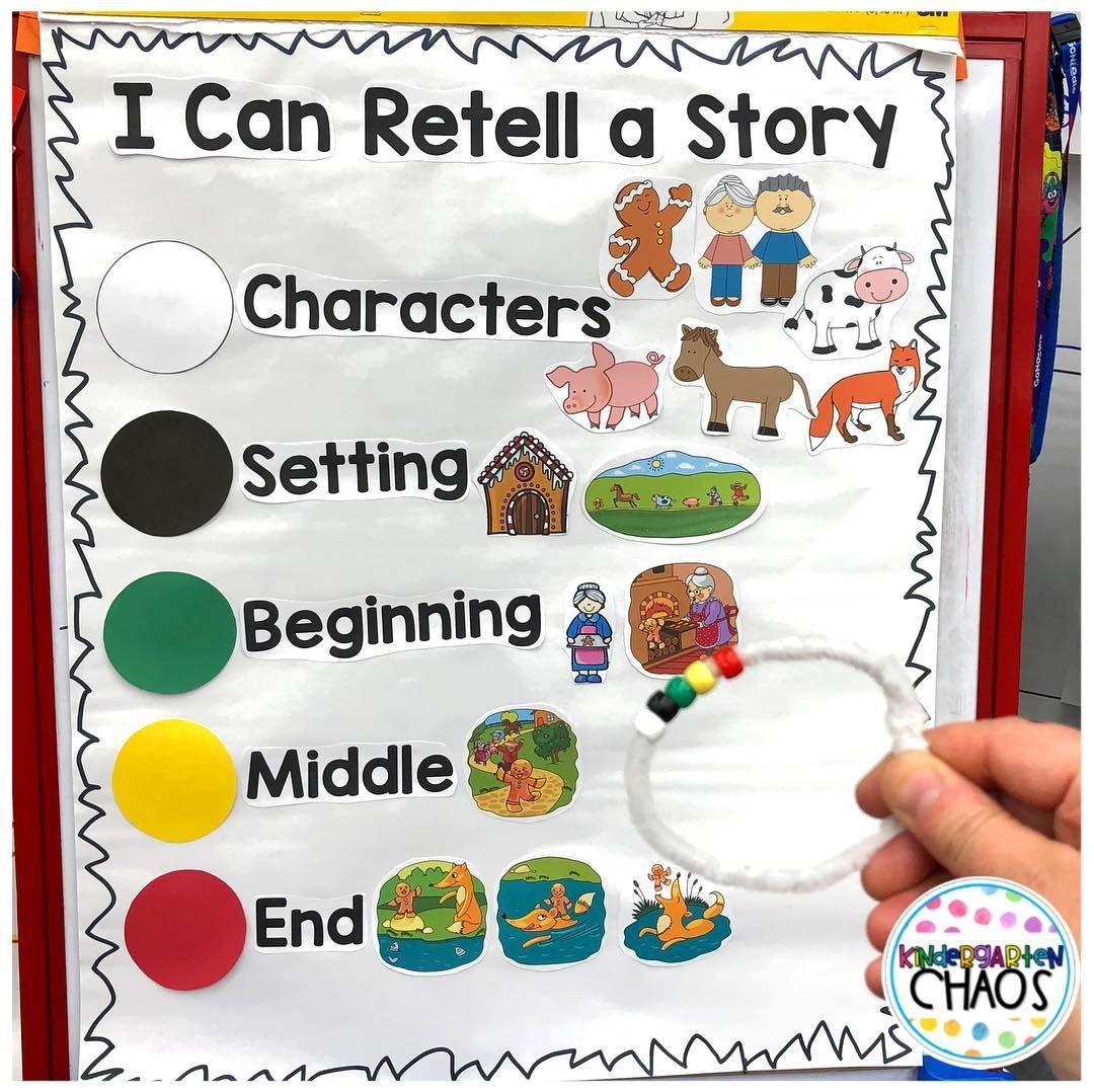 I Can Retell A Story Interactive Anchor Chart Along With