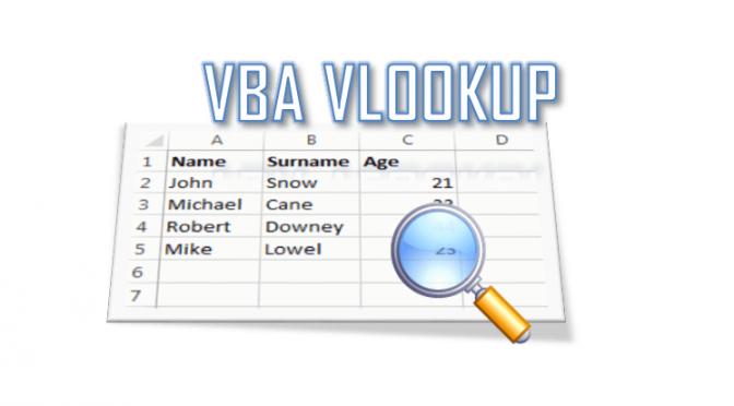 VBA VLOOKUP Using VLOOKUP in VBA Computer help, John snow
