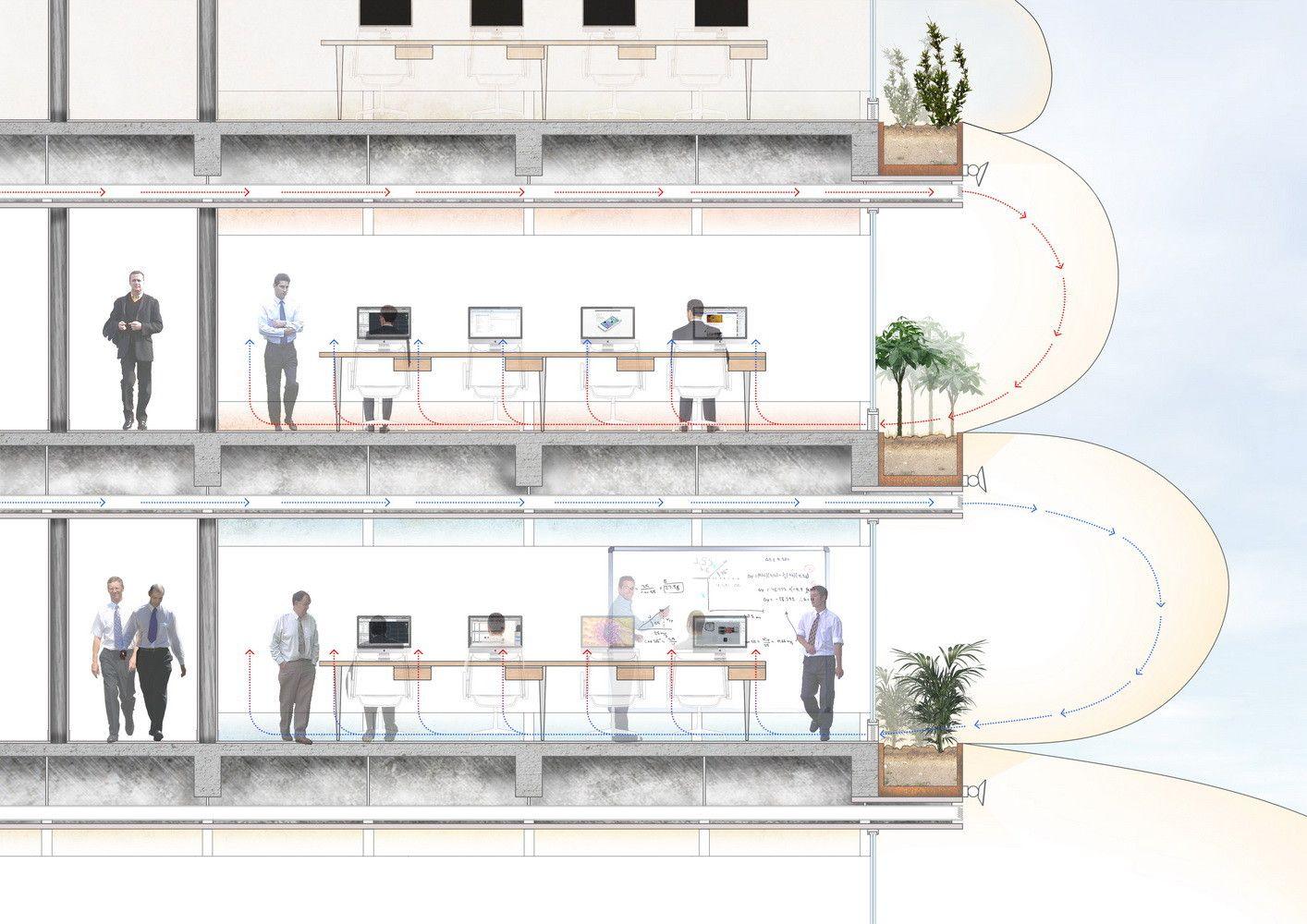 Gallery - Bubble Building / 3GATTI Architecture Studio - 8