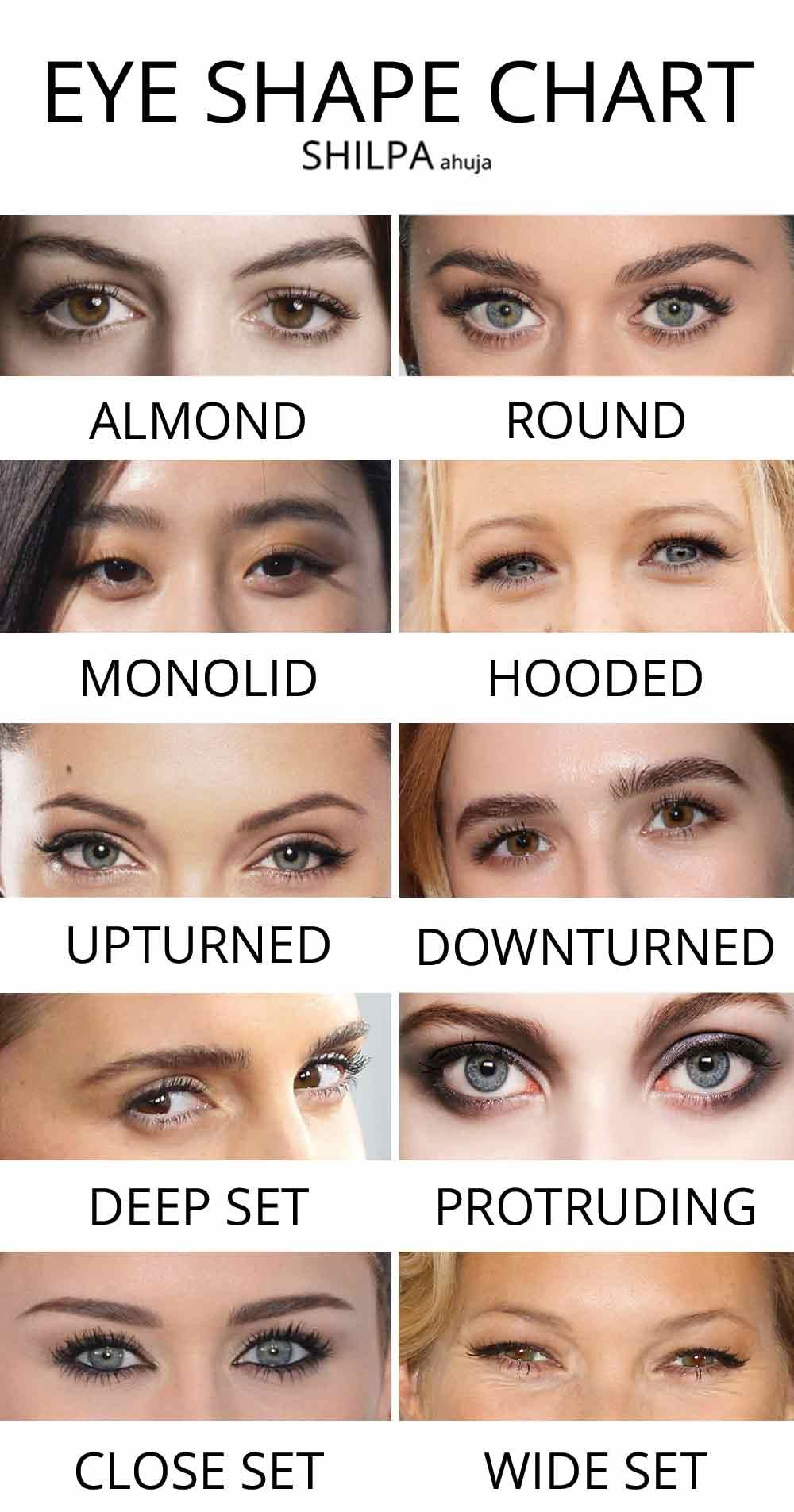 What's Your Eye Shape + Best Makeup for Your Eye S