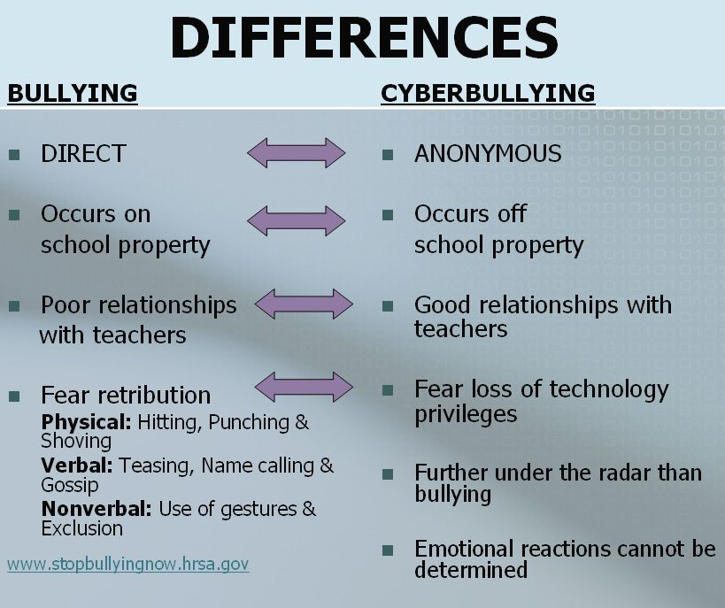 cyber-bullying - Bing Images | Cyber-Bullying | Pinterest | Image ...