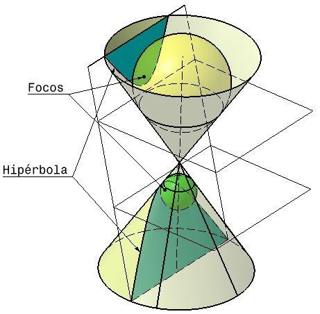 Geometria Analitica Buscar Con Google Geometría Técnicas De Dibujo Geometria Analitica