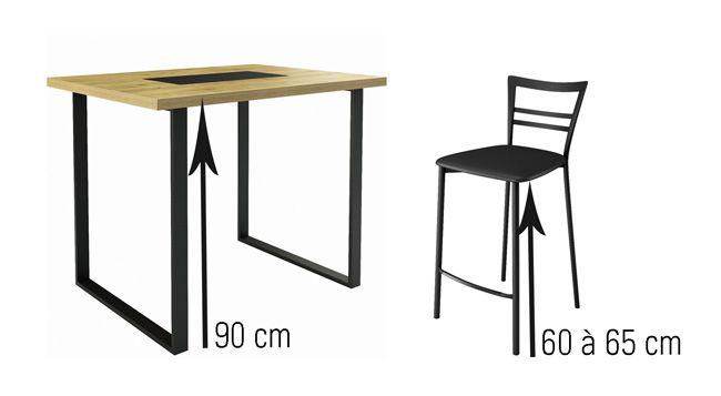 Tabouret Pour Table Hauteur Plan De Travail Table Haute Cuisine