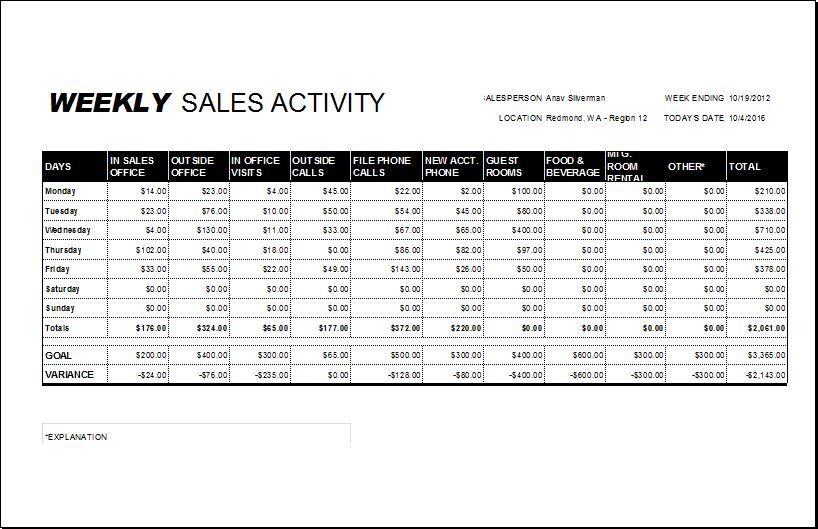 Weekly Sales Report Template Download At HttpWwwBizworksheets