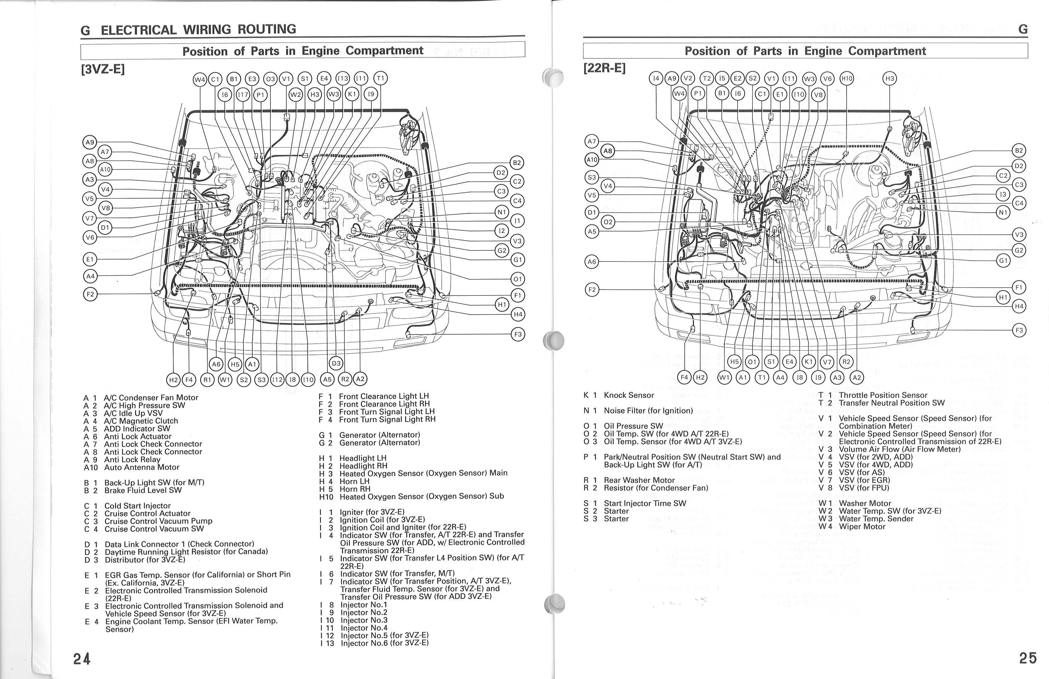 1989 Toyota Pickup Fuse Diagram Wiring New 1991