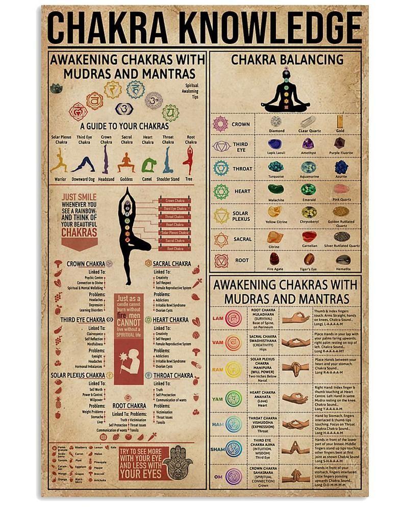 Chakra Knowledge Print Canvas Framed Wall Art Post