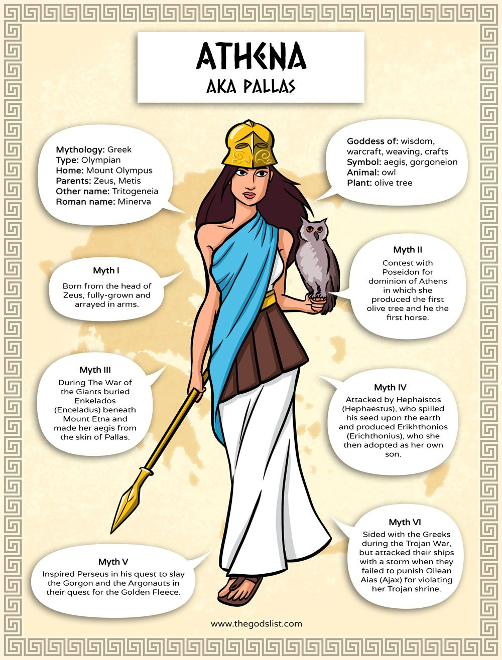 pallas mythology athena the warcraft goddess top 6