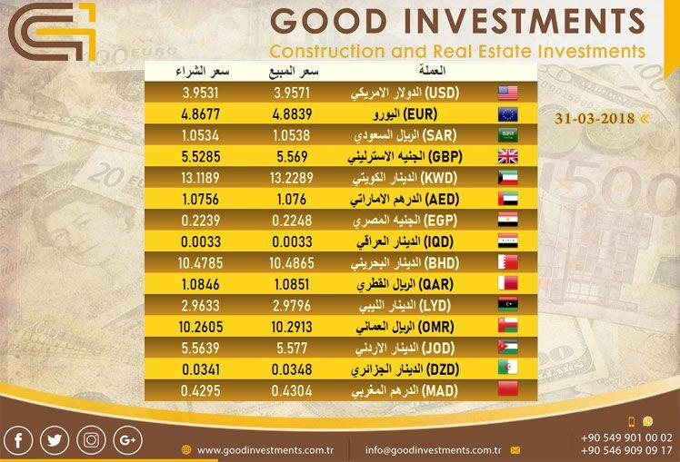 أسعار العملات أسعار صرف العملات مقابل الليرة التركية لتاريخ اليوم 31 03 2018 Good Investments للاستثمار العقاري في تركيا عقارات اراضي اسطنبول بورصة السعودي
