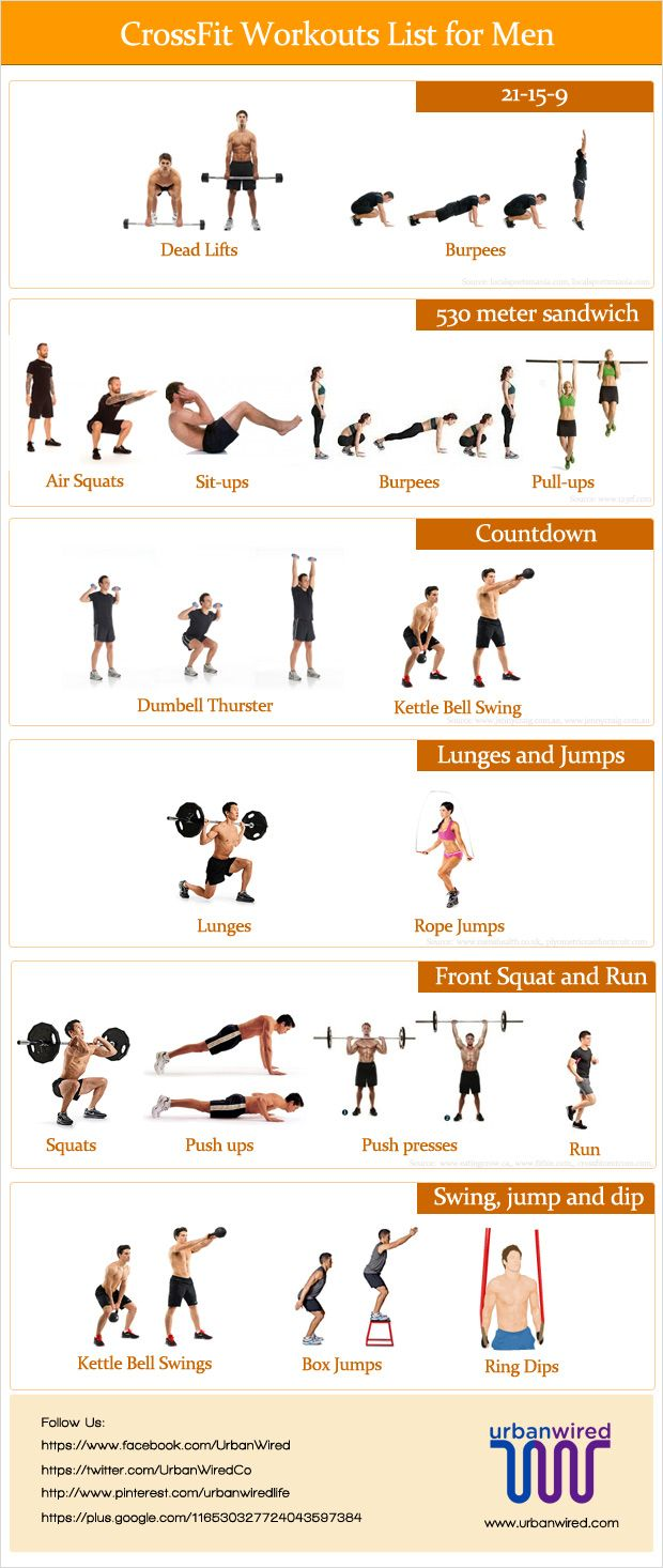 crossfit workouts list for men