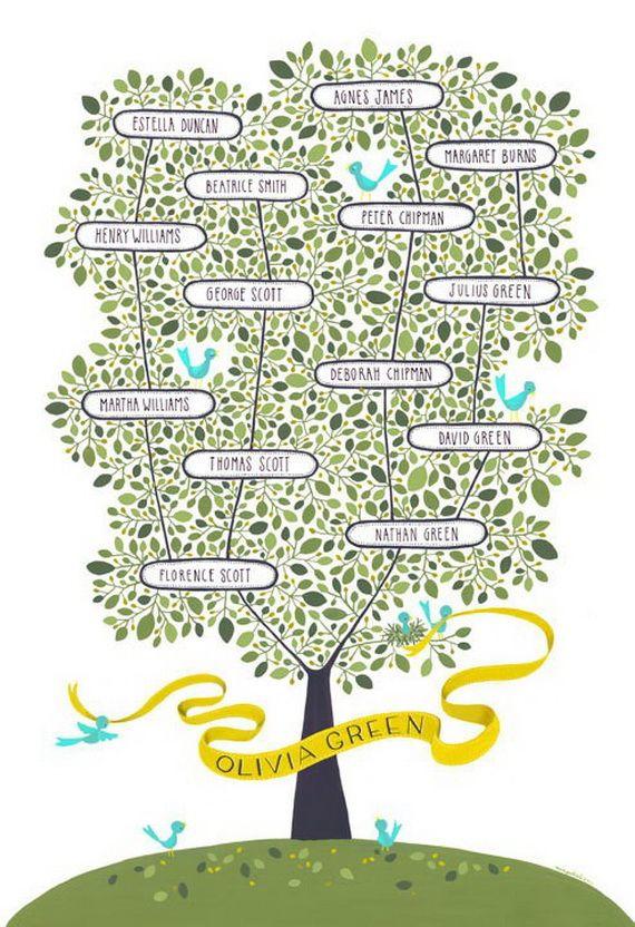 Family Tree Craft Template Ideas07 Family Tree Template
