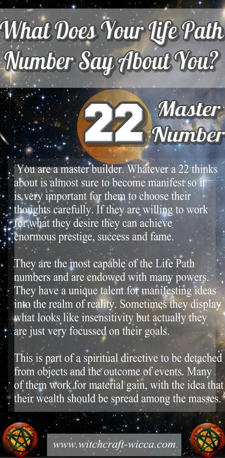 personal day 22 numerology