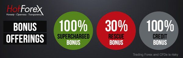 Forex brokers with bonus and promotions