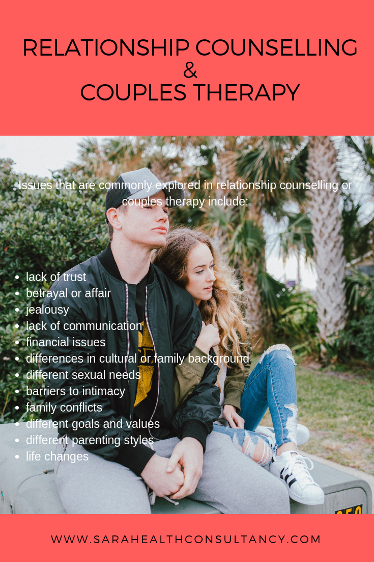 Couples Therapy Free Couples Therapy Quiz Couples Therapy Near Me Couples Therapy Online Couples Thera Relationship Counselling Couples Therapy Stress Help