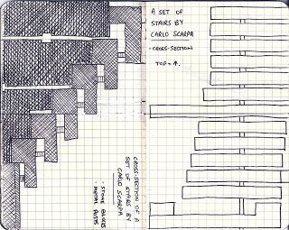 Carlo Scarpa Stairs Sketch Stairs Pinterest