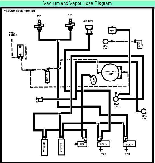 VACUUM DIAGRAM FOR 89 E350 WITH 5.8L ENGINE | Vacuums ...