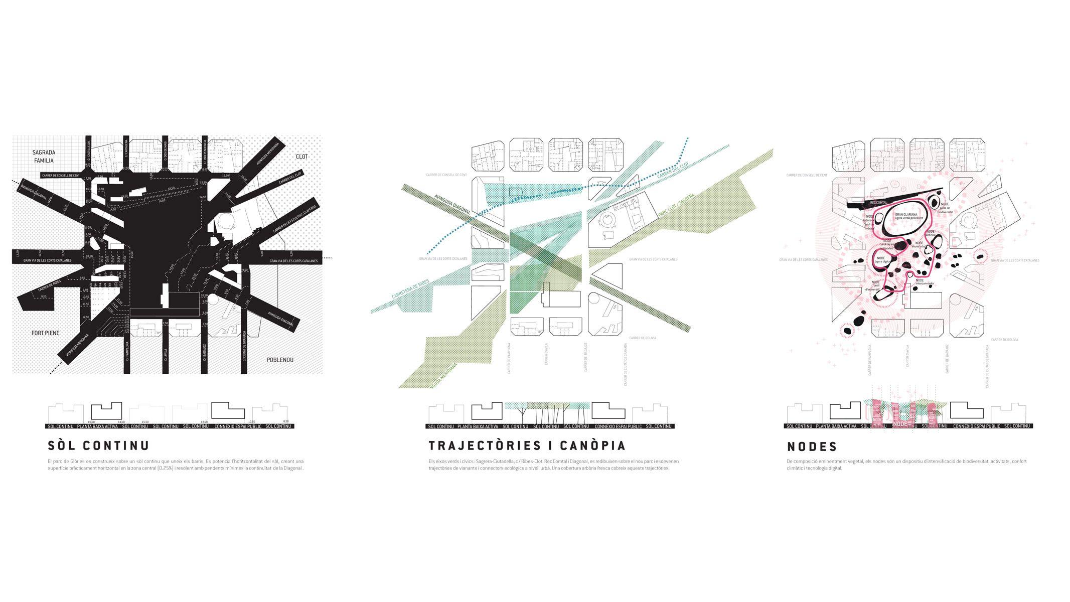 Barcelone Plaça De Les Glories Canopia Urbana Diagram Architecture Project Presentation Landscape