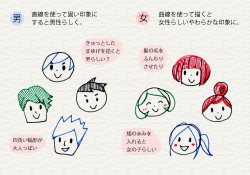 4家族の顔アイコン角囲み 顔 アイコン イラスト イラストポスター