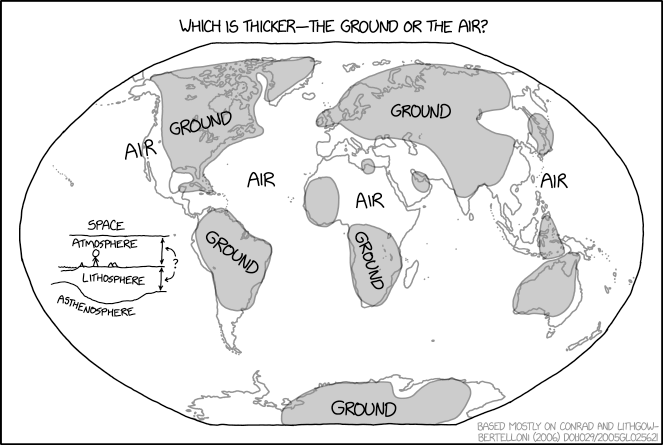 Ground Vs Air Nerd Jokes Map Air