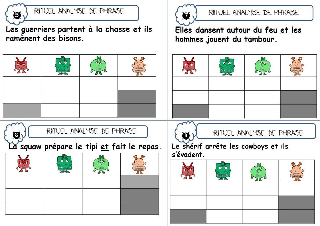 RITUELS DE GRAMMAIRE CE1 | Grammaire ce1, Ce1 et Grammaire