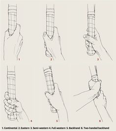 A Guide To Different Tennis Racket Grips Tennis Lessons