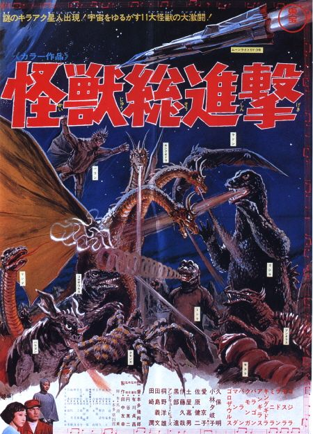 Download Destroy All Monsters Full-Movie Free