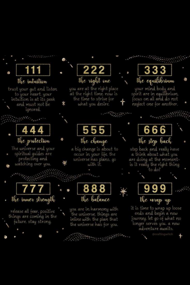 Zahlenbedeutungen
