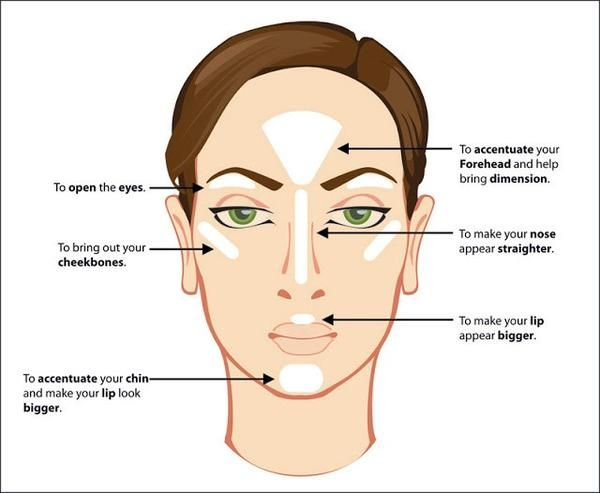 Luminizer Gold Face Highlighter Stick Illuminator Get The Look Of Moist Dewy Golden Skin Strobing Makeup What Is Strobing Contour Makeup