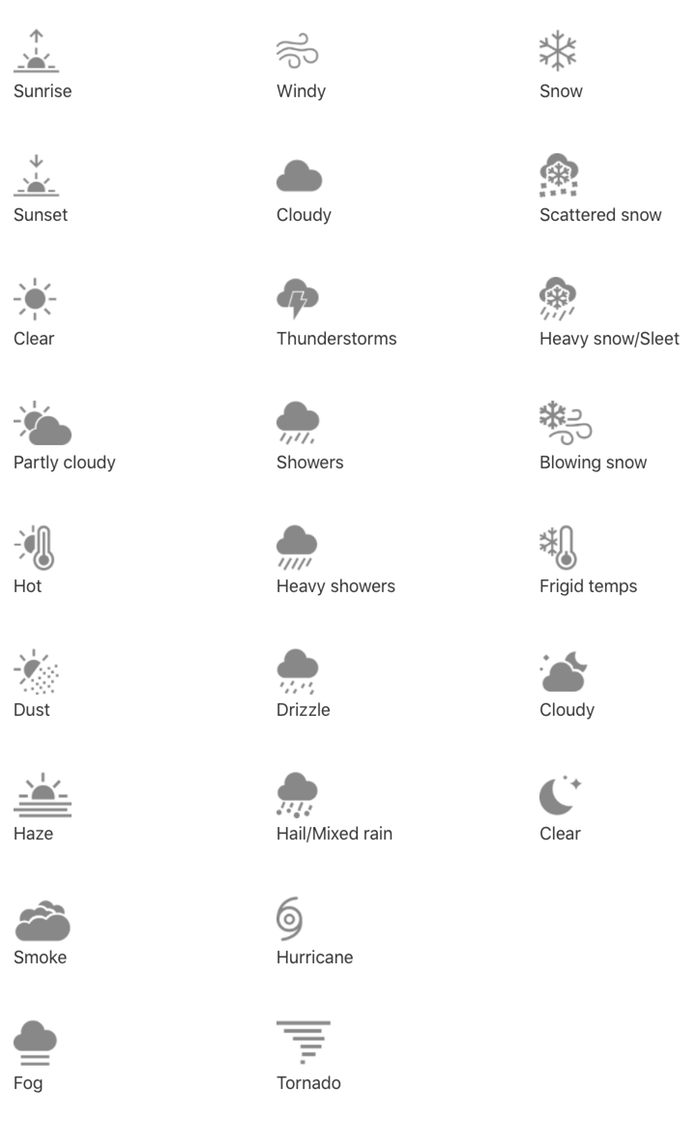 Here's What All The Symbols On Your Apple Weather App Mean