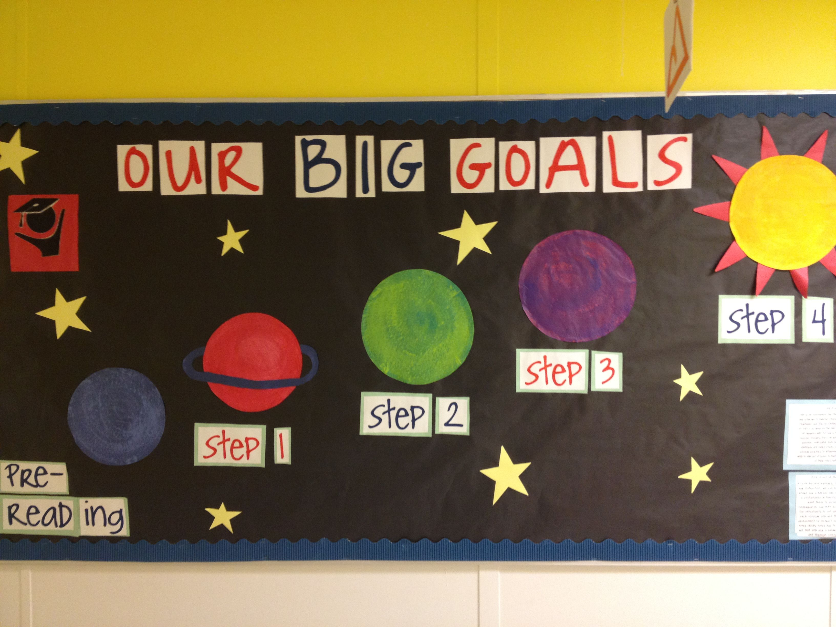 Classroom Goal Setting Ideas ~ Every classroom and the school hallway includes bulletin