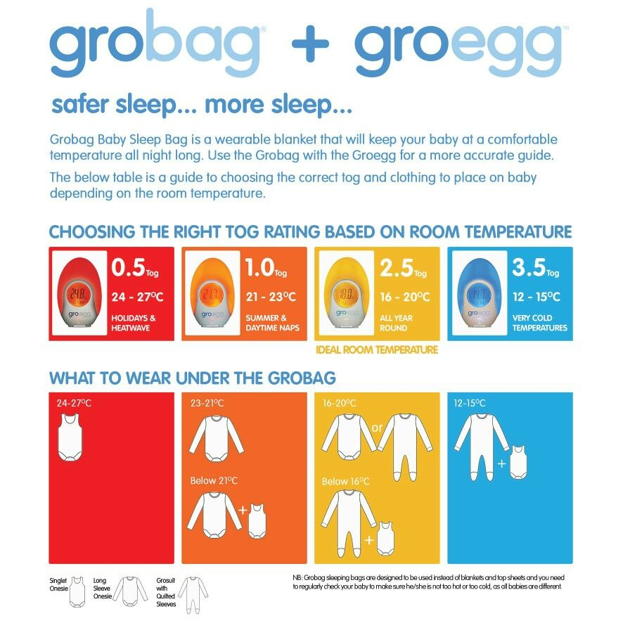 Sleep Attire For Grobag Room Temperature Baby Sleep Wear Baby Sleep Clothes Sleep Clothes