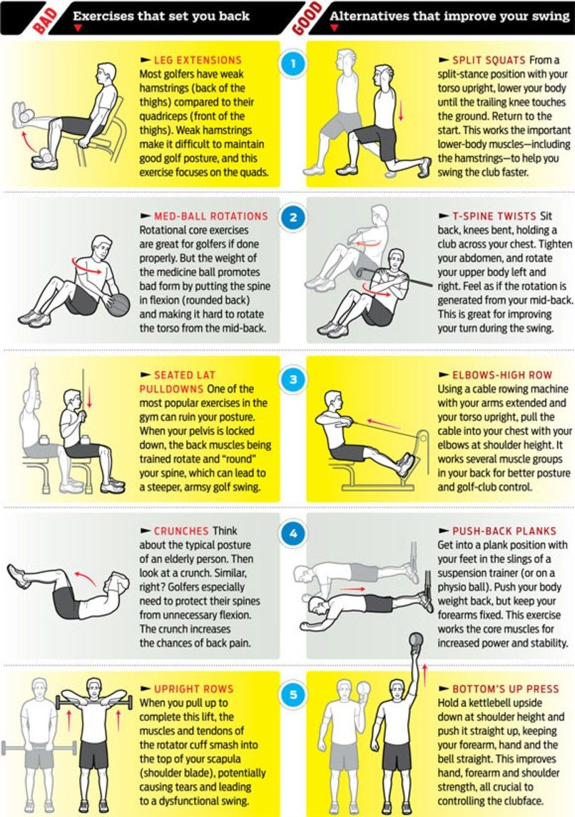 Fitness the five worst exercises for golfers golf