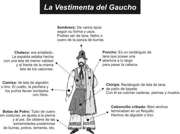Argentina Moda 1810 Buscar Con Google Vestimentas Gaucho Moda