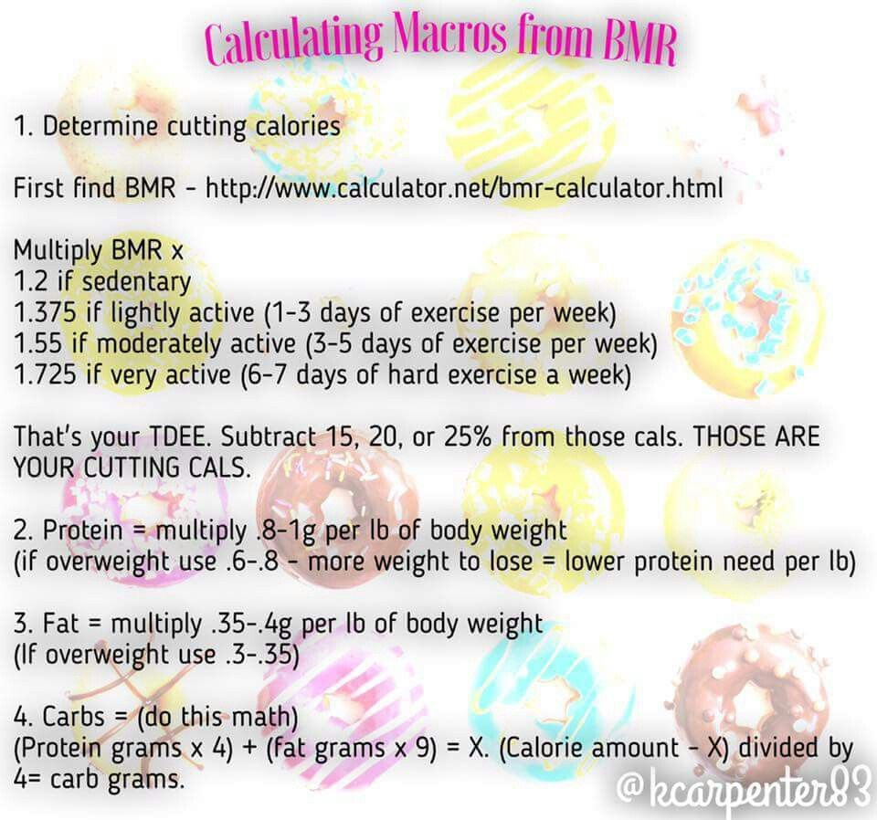 Getting started weight loss quotes all the