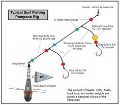 saltwater pompano fishing rig | Surf fishing rigs, Fishing rigs, Surf fishing