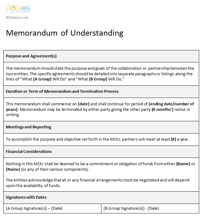 Memorandum of Understanding Sample Format | Memo Templates ...