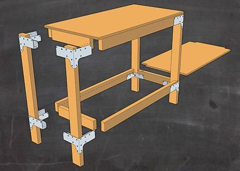 How To Build A Workbench Or Shelving Unit For Your Garage