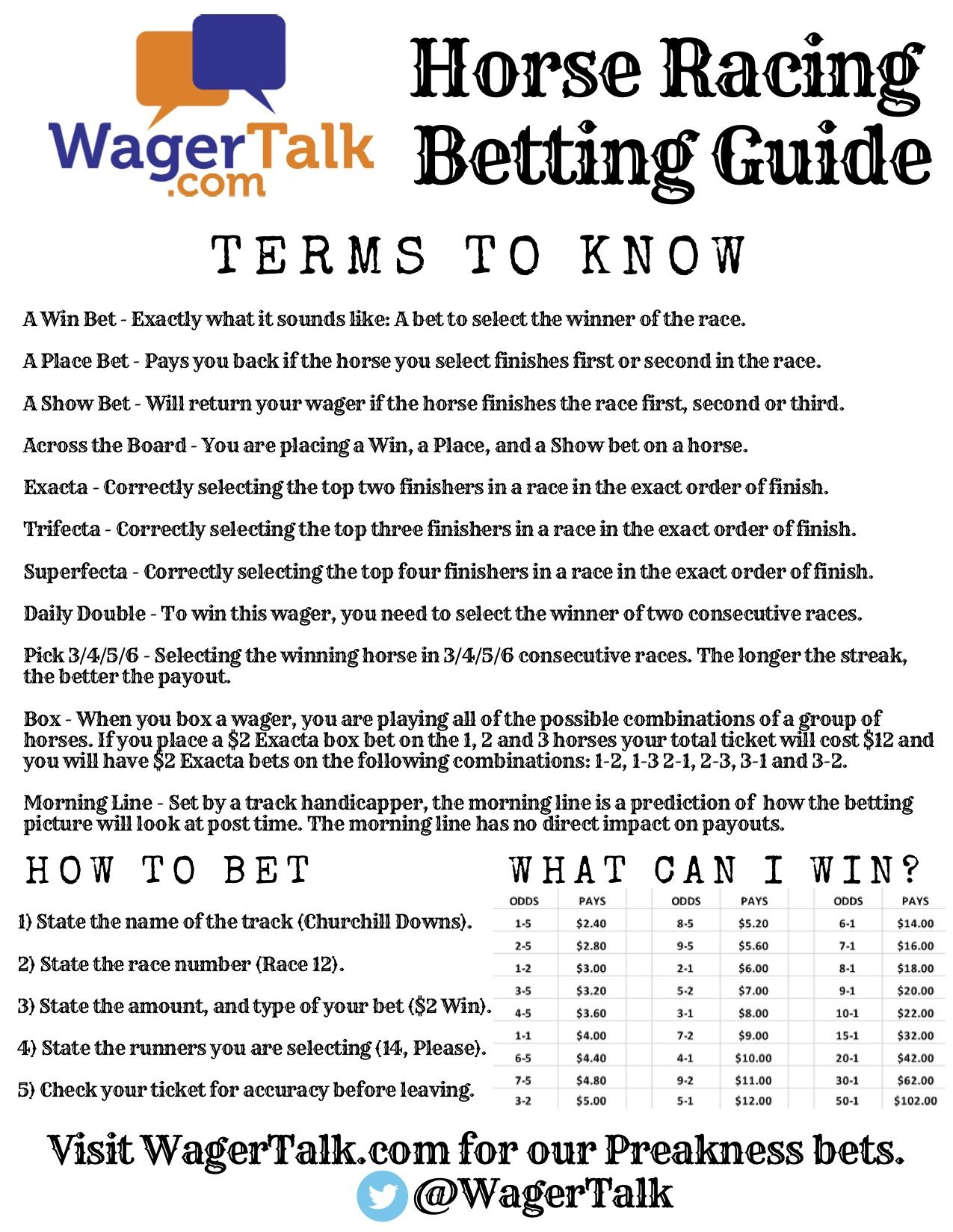 Guide to horse racing betting rules betting odds explained football jerseys