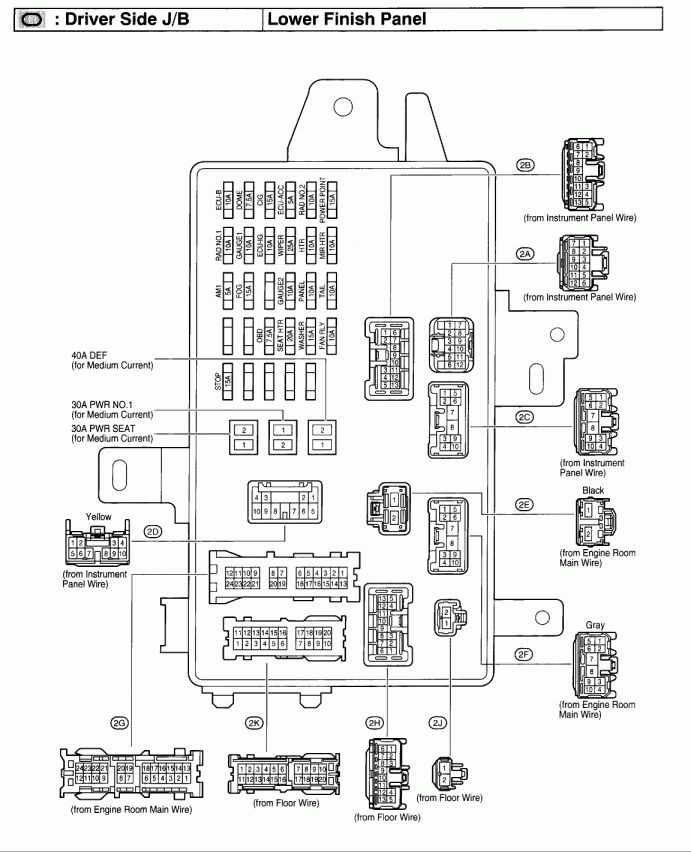 10+ 1996 Toyota Camry Electrical Wiring Diagram - Wiring ...