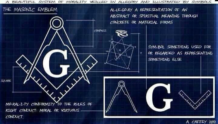 Blueprint FreeMasonry Pinterest Freemasonry and Freemason - new blueprint meaning meaning