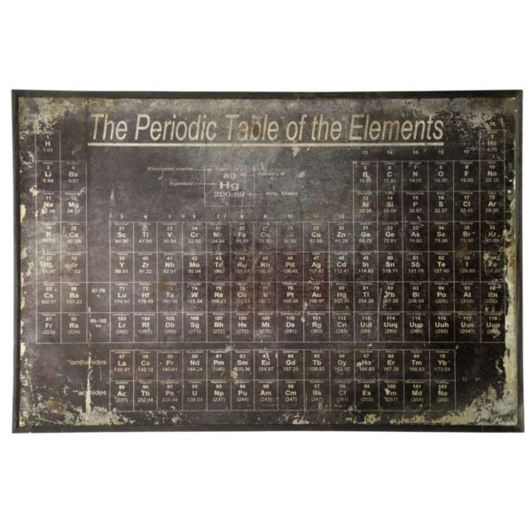 Stylecraft Wi52363 Periodic Table Of Elements Hope Home