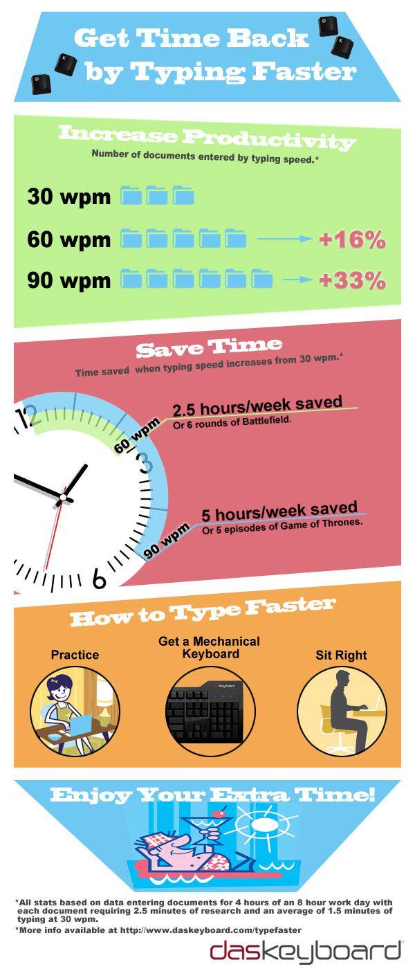 Aprender Mecanografía Mejora Tu Productividad Infografia Infographic Tics Y Formación Typing Lessons Typing Skills How To Create Infographics